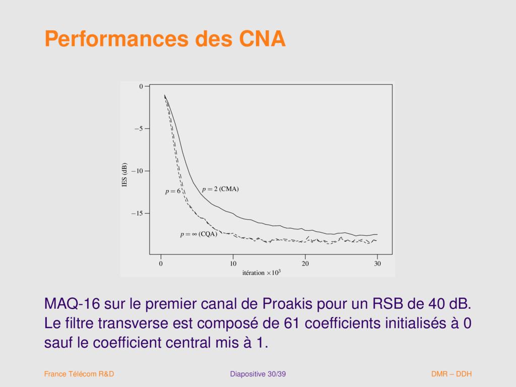 Performances des CNA p = 2 (CMA) p = 6 p = ∞ (C...