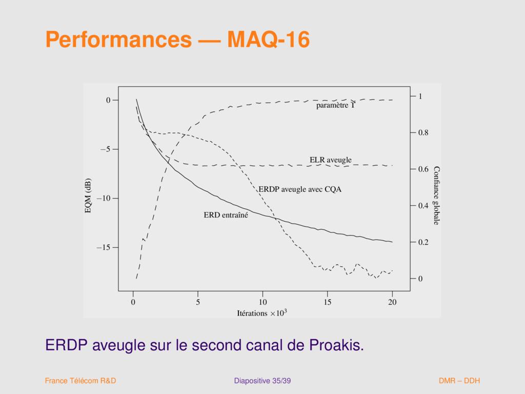 Performances — MAQ-16 ERD entraîné ELR aveugle ...