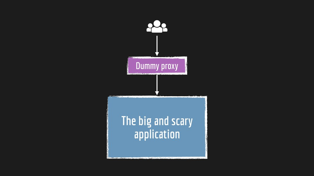 The big and scary application Dummy proxy