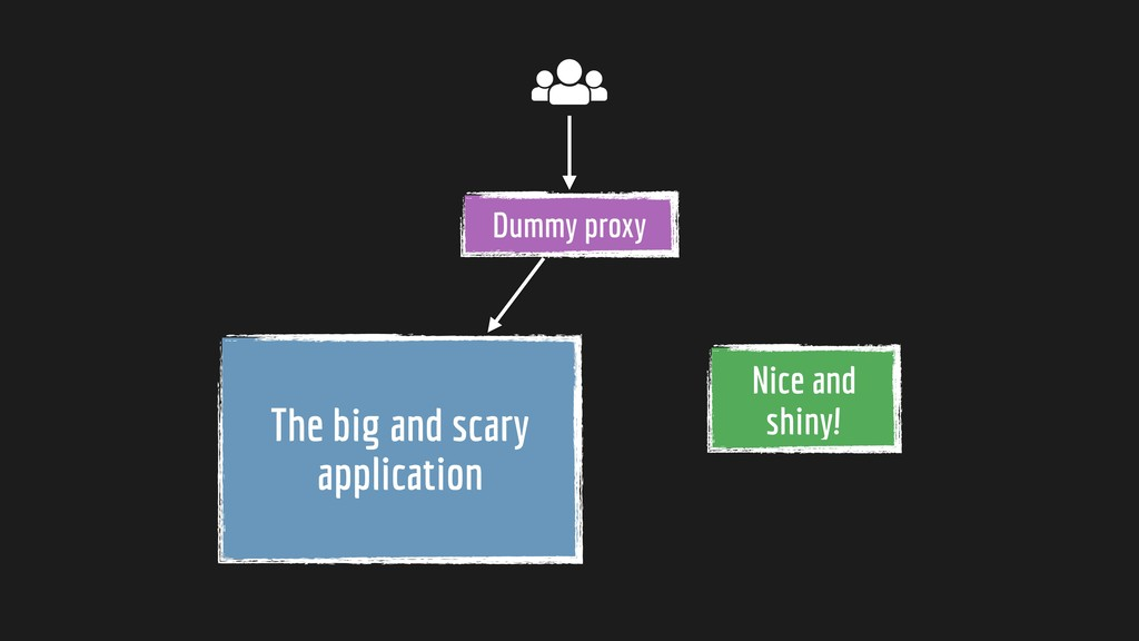 The big and scary application Dummy proxy Nice ...