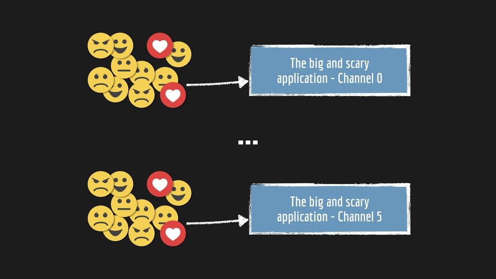 … The big and scary application - Channel 5 Th...