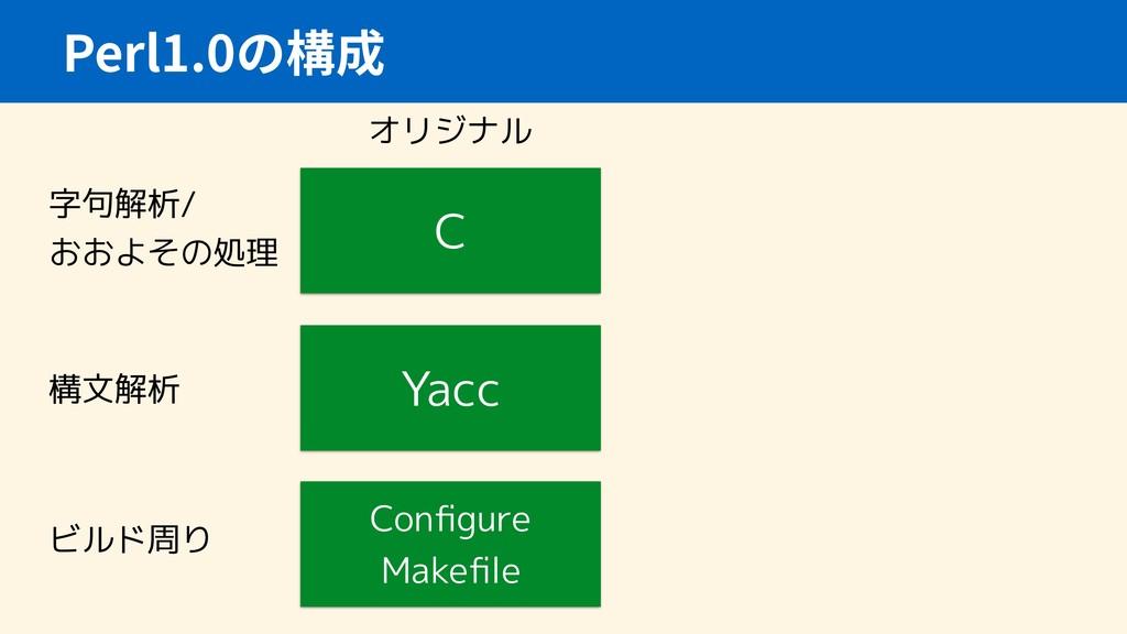 Perl1.0 C Yacc Configure Makefile 字句解析/ おおよその処理...