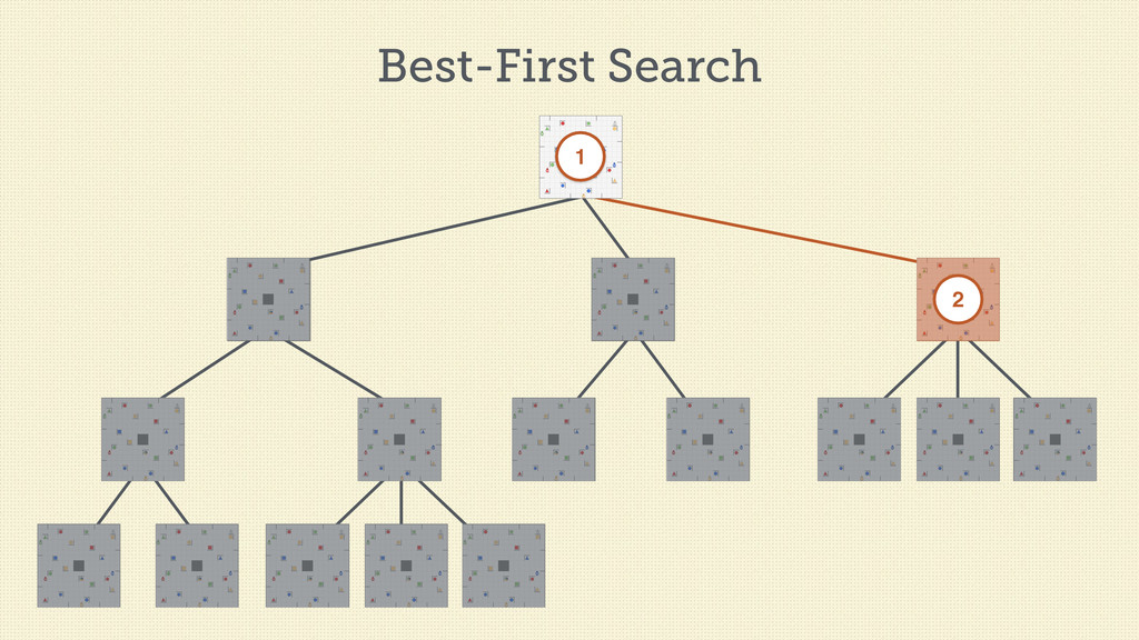 Best-First Search 1 2