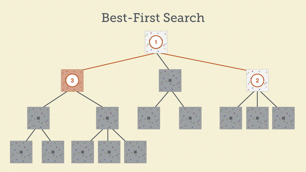 Best-First Search 1 2 3