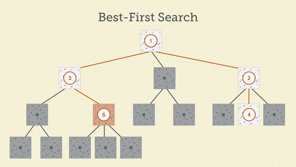 Best-First Search 1 2 3 4 5