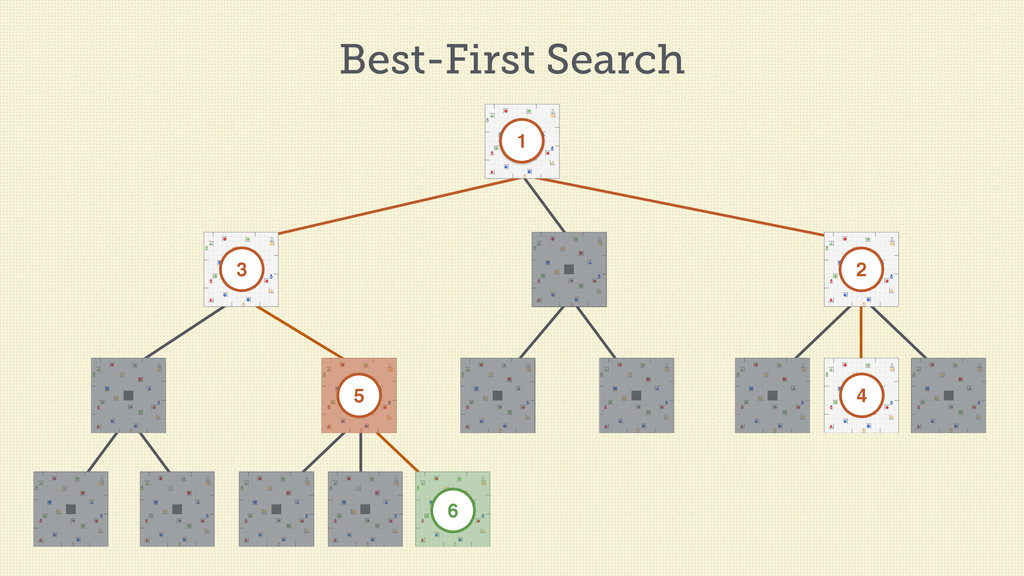 Best-First Search 1 2 3 4 5 6