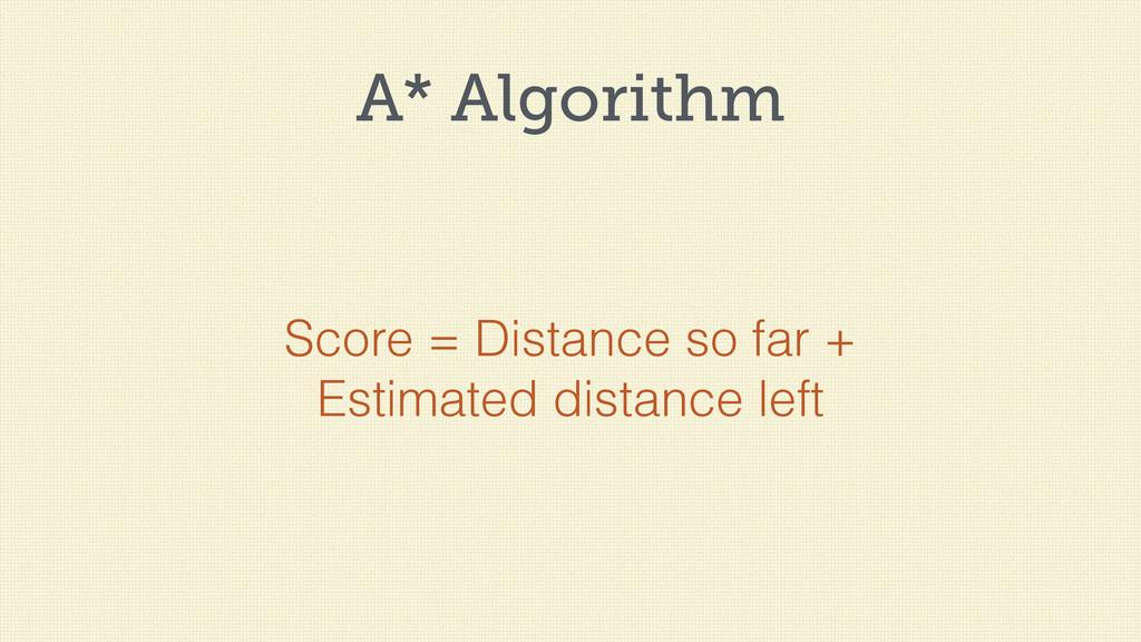 A* Algorithm Score = Distance so far + Estimate...