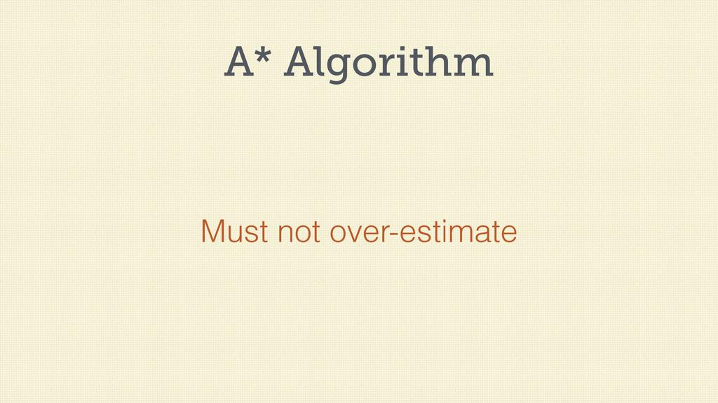 A* Algorithm Must not over-estimate