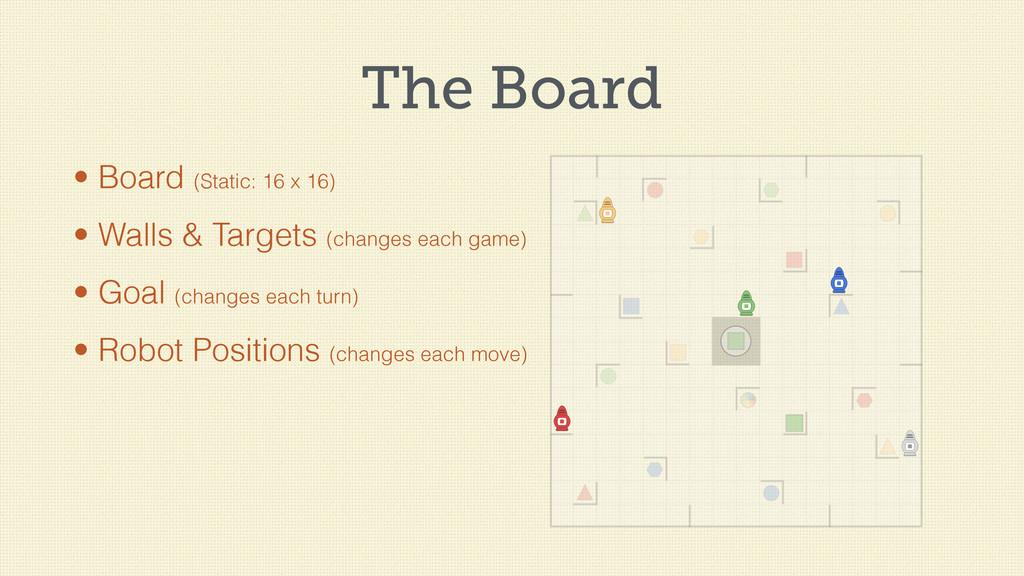 The Board • Board (Static: 16 x 16) • Walls & T...