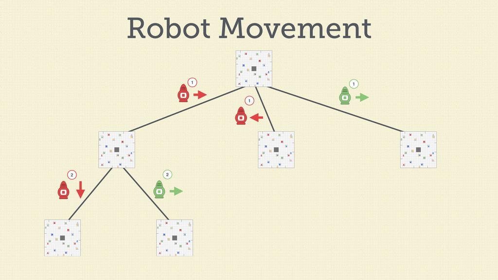 Robot Movement 1 2 1 2 1
