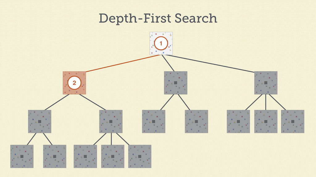 Depth-First Search 1 2