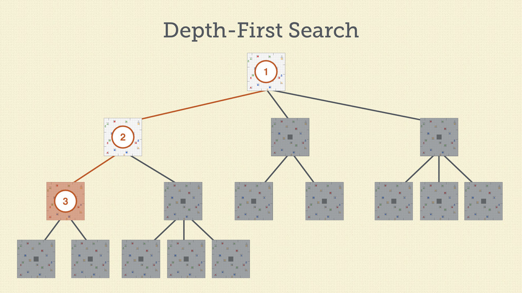 Depth-First Search 1 2 3