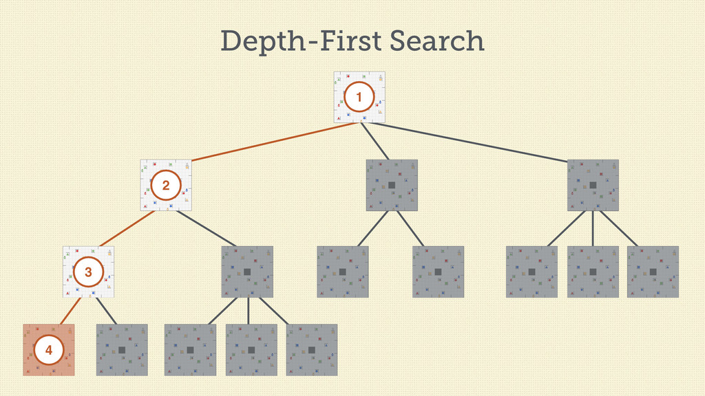 Depth-First Search 1 2 3 4