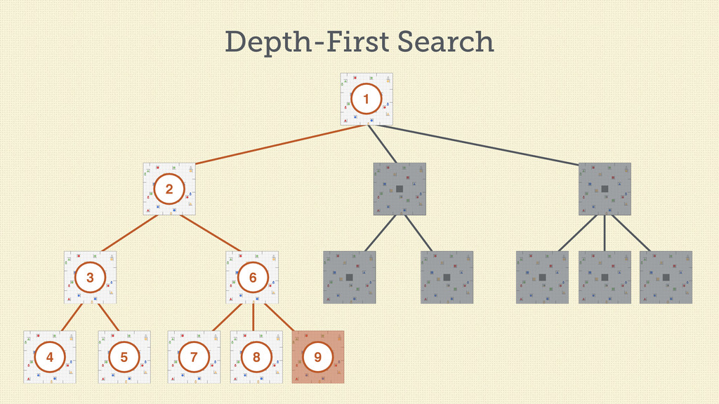 Depth-First Search 1 2 3 4 5 6 7 8 9