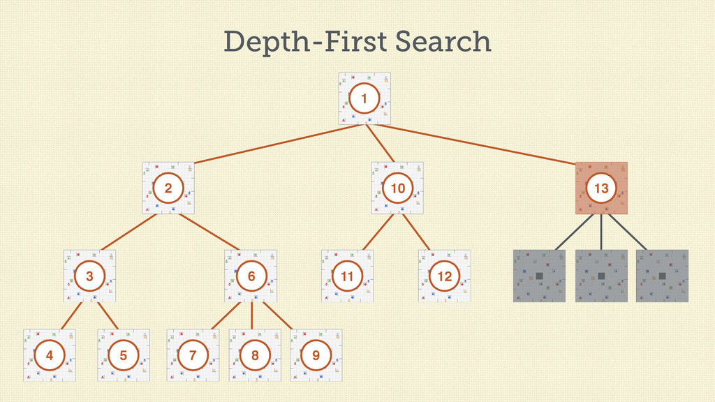 Depth-First Search 1 2 3 4 5 6 7 8 9 10 11 12 13