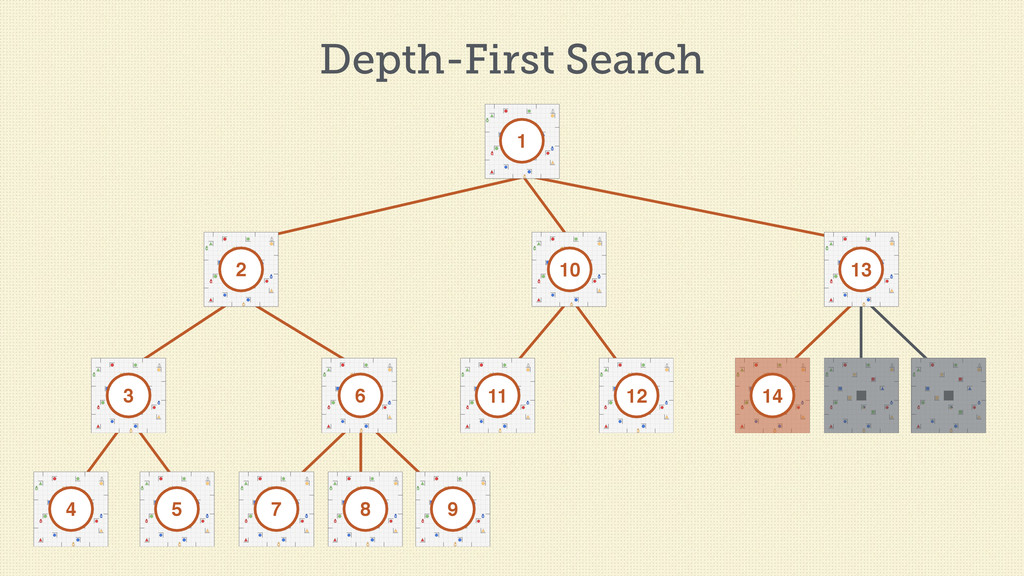 Depth-First Search 1 2 3 4 5 6 7 8 9 10 11 12 1...