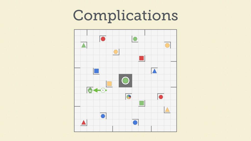 1 Complications