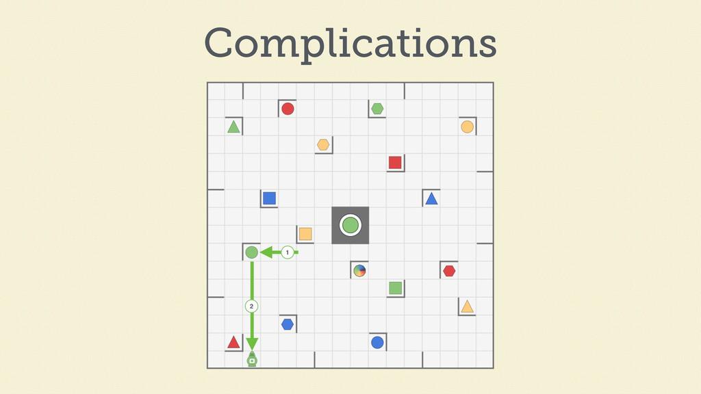 1 2 Complications