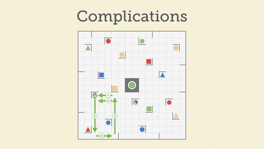 1 2 3 4 5 Complications