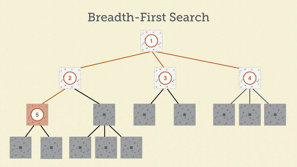 Breadth-First Search 1 2 3 4 5