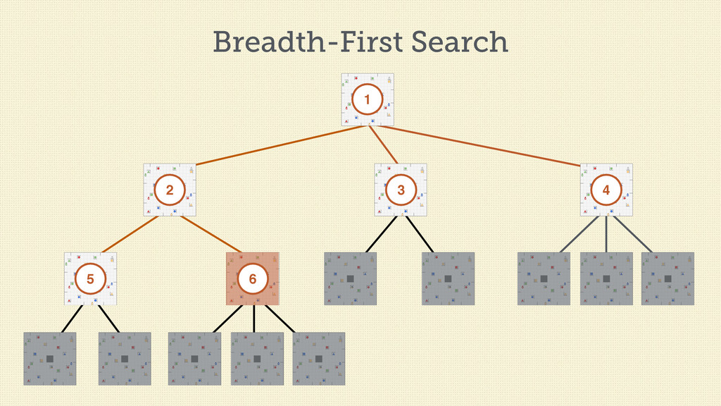 Breadth-First Search 1 2 3 4 5 6