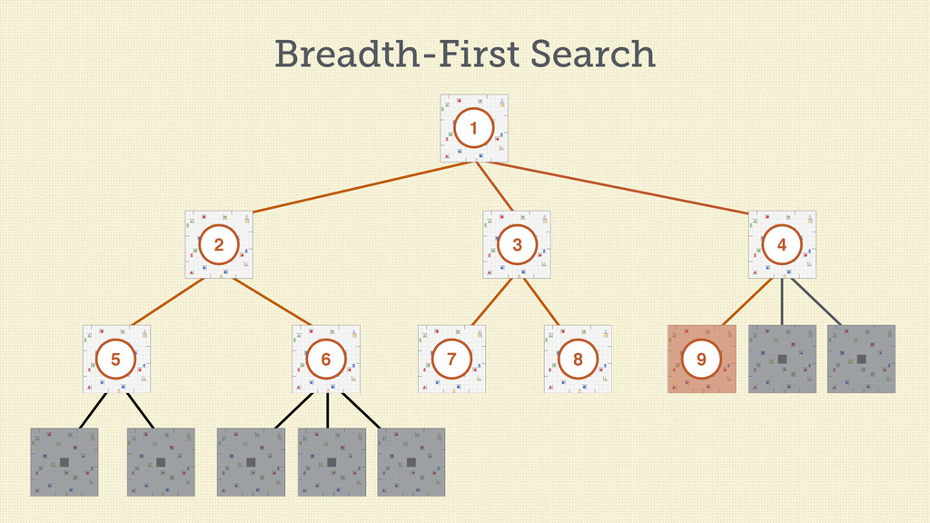 Breadth-First Search 1 2 3 4 5 6 7 8 9