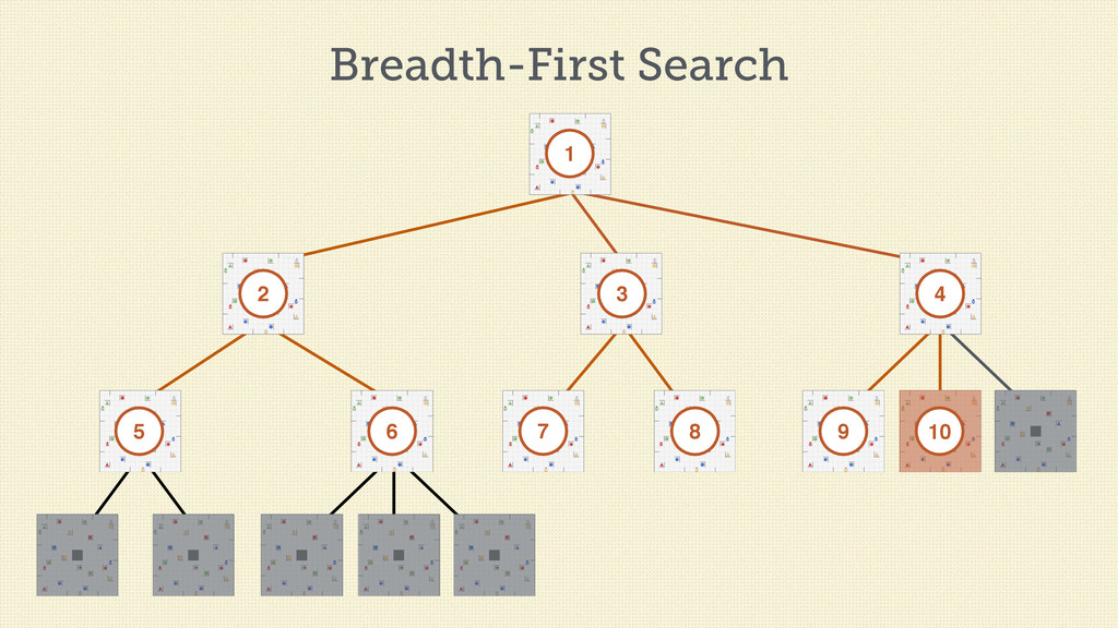 Breadth-First Search 1 2 3 4 5 6 7 8 9 10