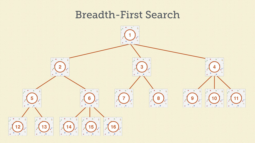 Breadth-First Search 1 2 5 3 7 8 4 9 10 11 6 12...
