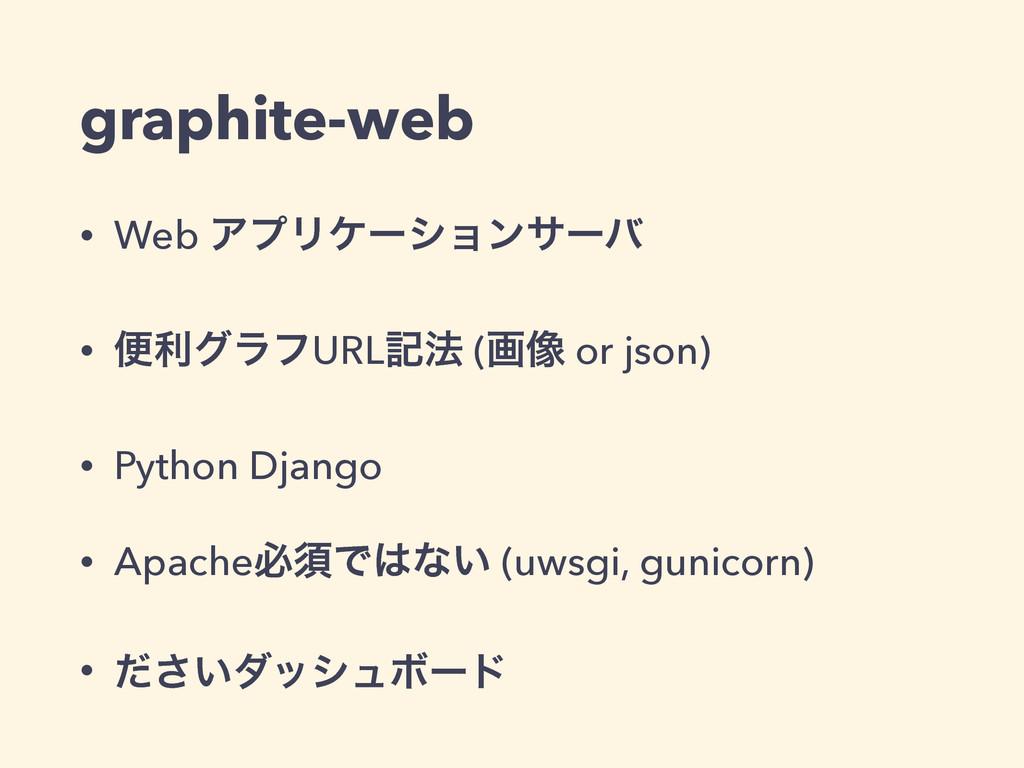 graphite-web • Web ΞϓϦέʔγϣϯαʔό • ศརάϥϑURLه๏ (ը૾...