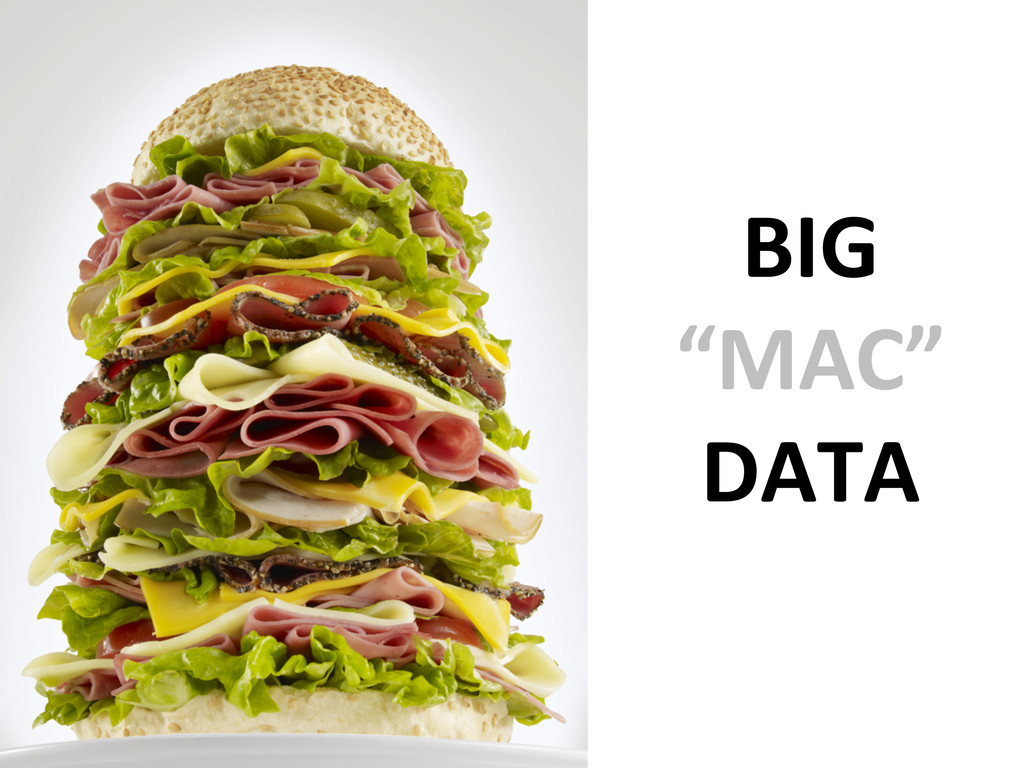 "BIG  ""MAC""  DATA"