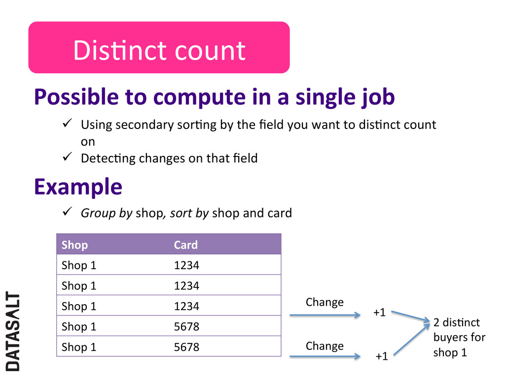 DisNnct count  Possible to compute...