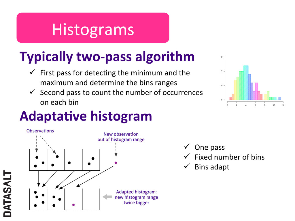 Histograms  Typically two-‐pass algor...