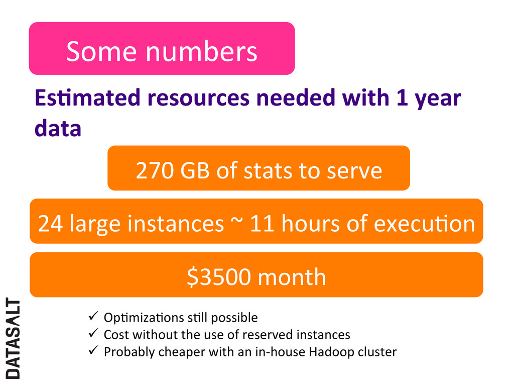 Some numbers  EsJmated resources ne...