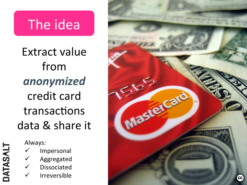 The idea  Extract value  from  a...