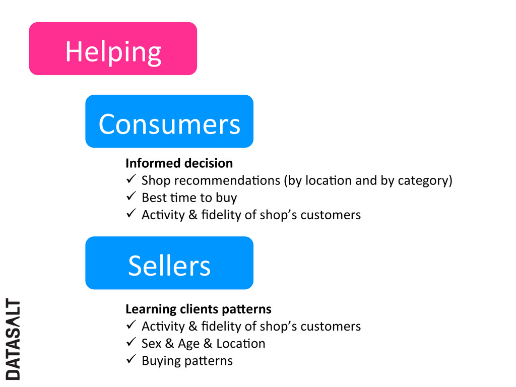 Helping  Consumers  Sellers  Informed...