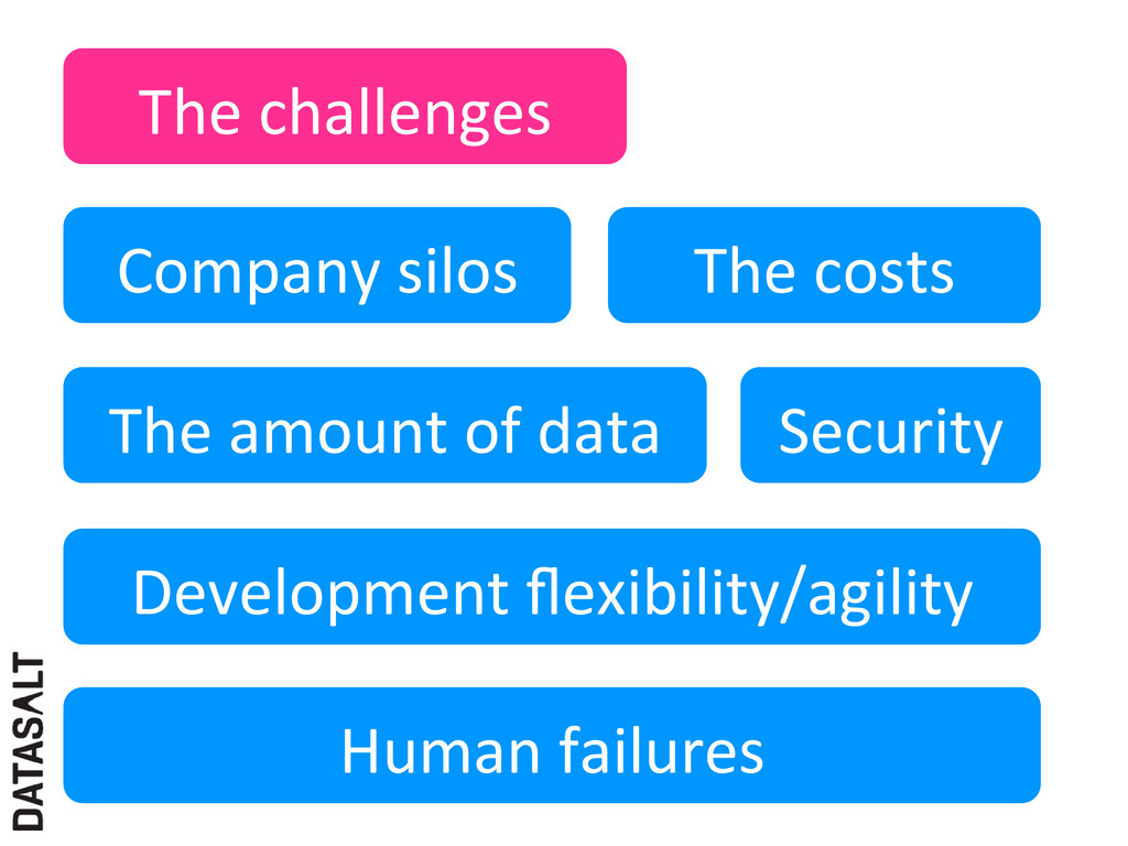 The challenges  Company silos  The...
