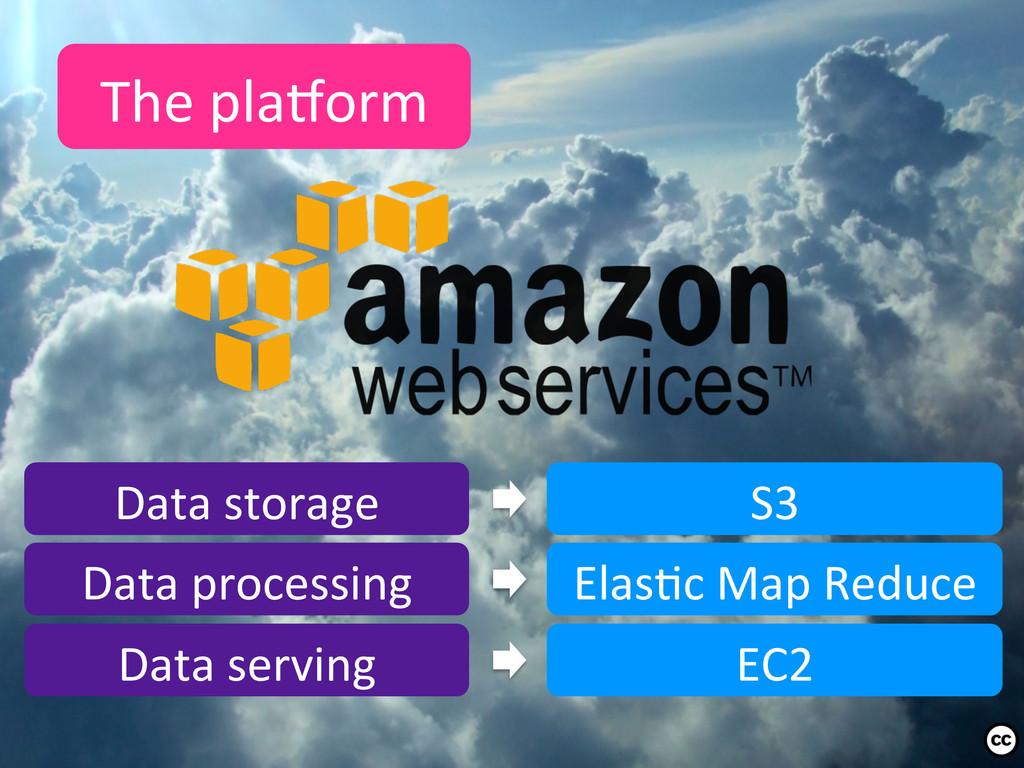 The pla]orm  S3  Data storage  E...