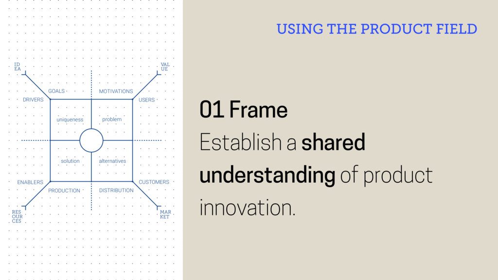 The Product Field | 01 Frame | In Practice ID E...