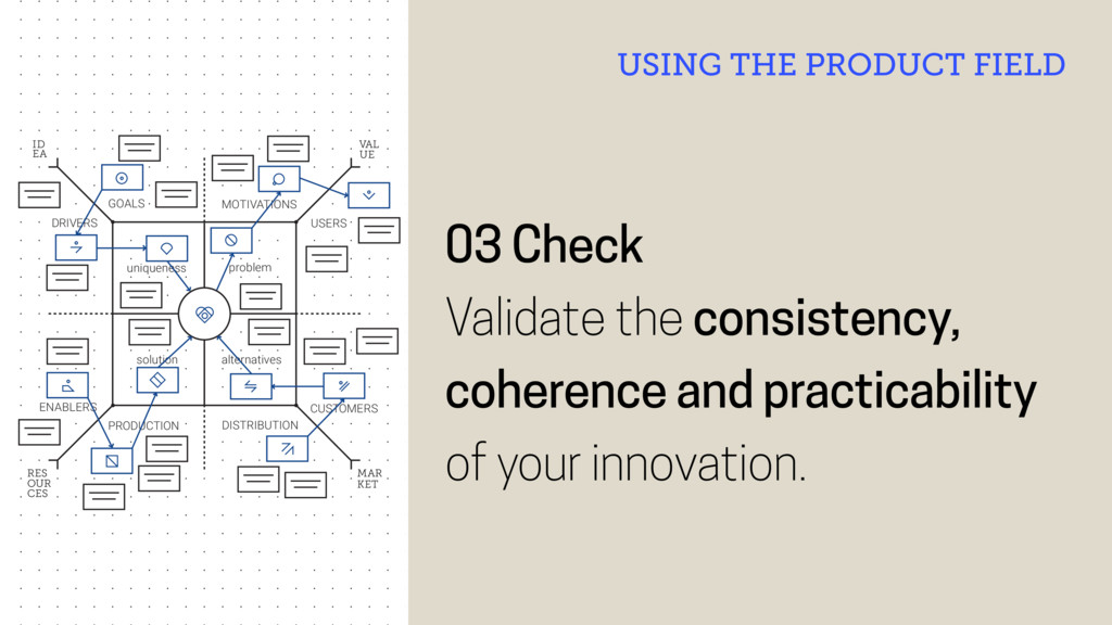 03 Check Validate the consistency, coherence an...