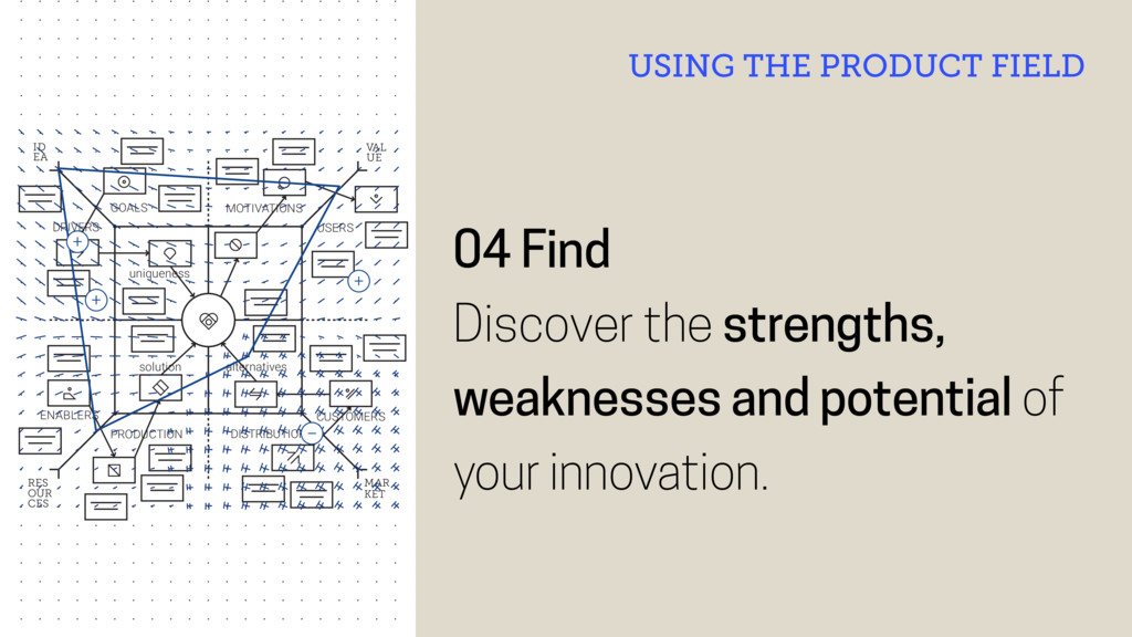 04 Find Discover the strengths, weaknesses and ...