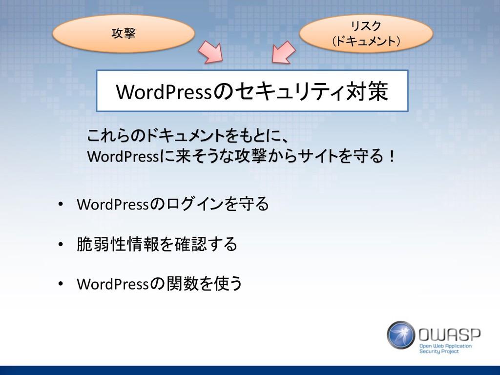 "WordPress'"",-(  • WordPress.$!/ • ..."