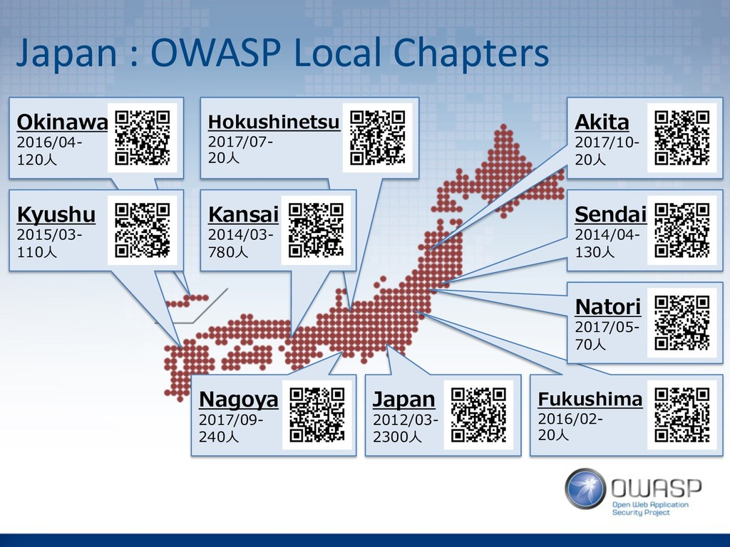 Japan : OWASP Local Chapters     ...