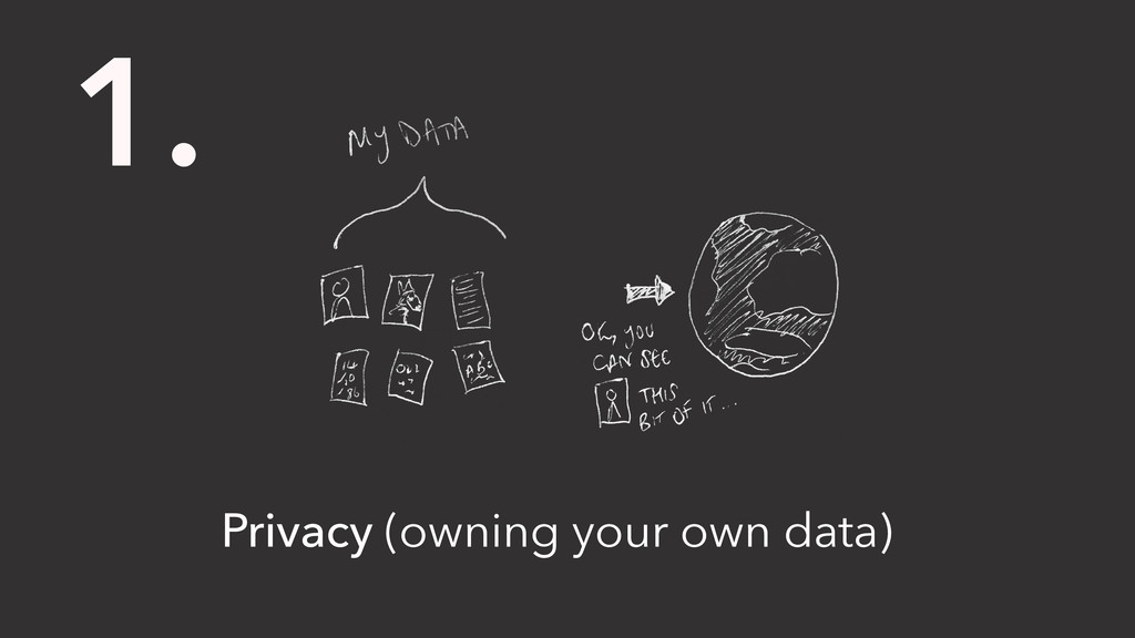 1. Privacy (owning your own data)