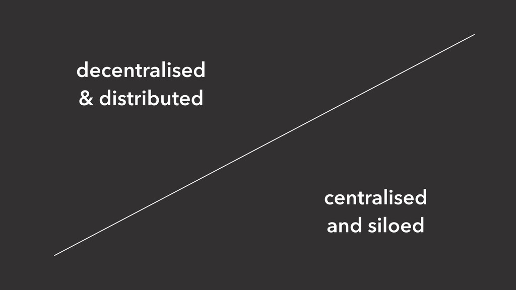decentralised & distributed centralised and sil...