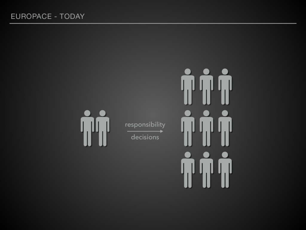 EUROPACE - TODAY responsibility decisions