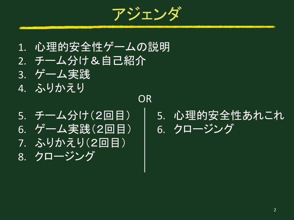アジェンダ 1. 心理的安全性ゲームの説明 2. チーム分け&自己紹介 3. ゲーム実践 4....
