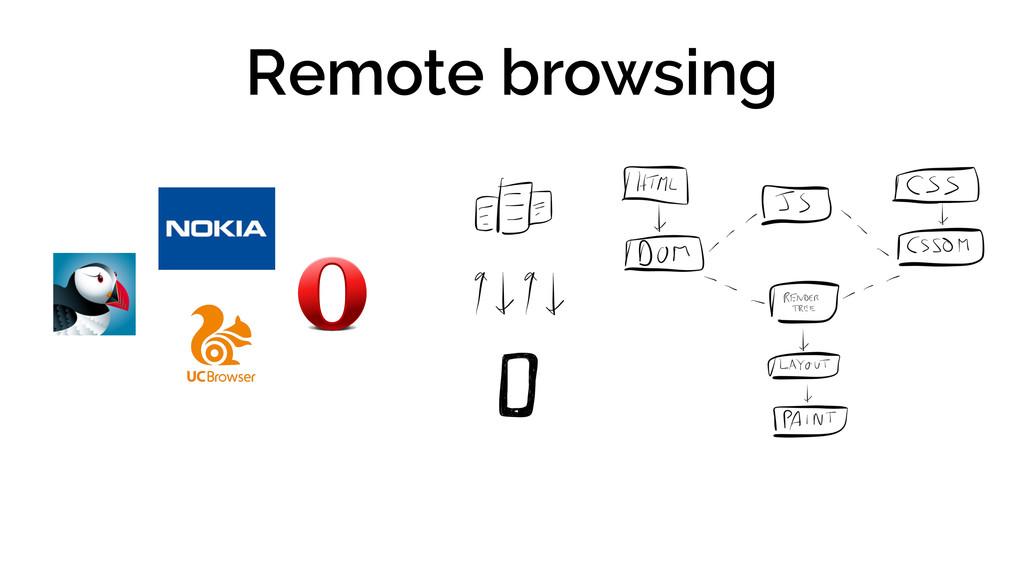 Remote browsing