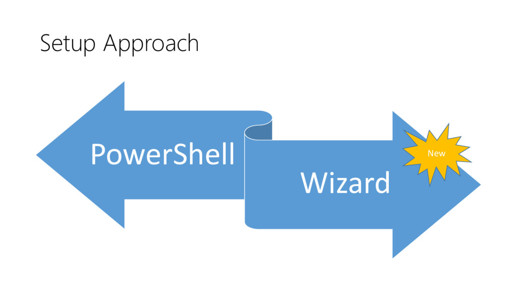 Setup Approach PowerShell Wizard New