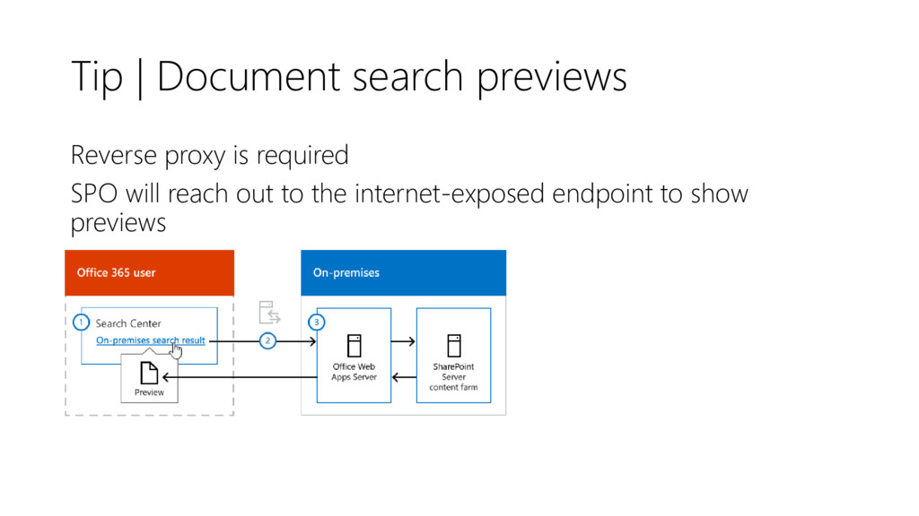 Tip | Document search previews Reverse proxy is...